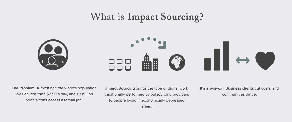 what_is_impact_sourcing