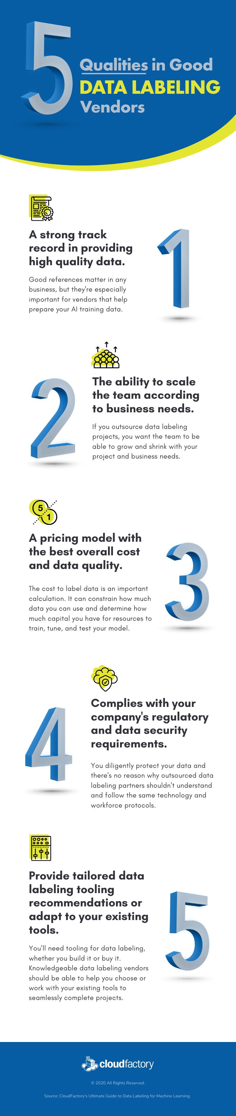 5 Qualities in Good Data Labeling Vendors