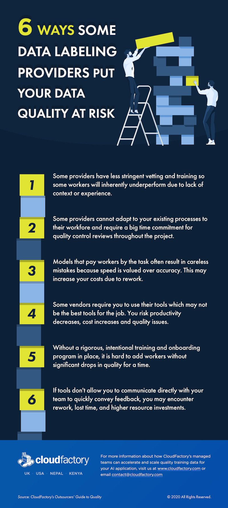 6-ways-data-quality-at-risk-infographic