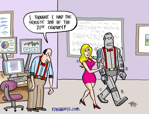 Data Scientist is the Sexiest Job of the 21st Century