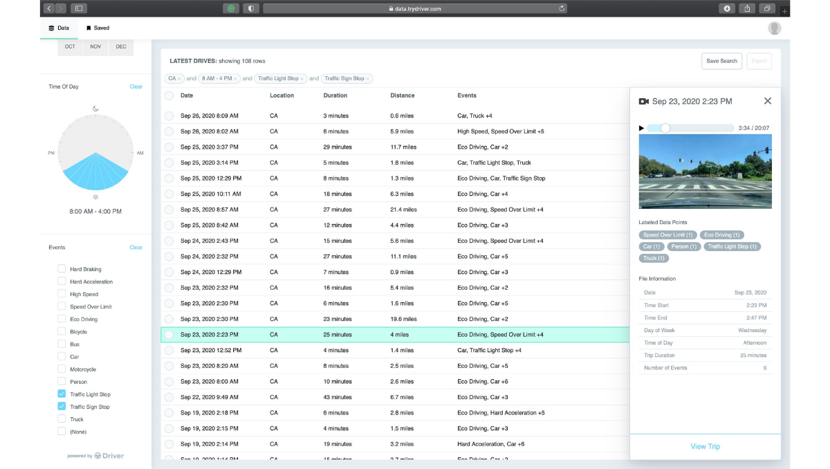 Image shows the DriverCloud database's filtering options including events like hard braking, speeding, people, cars, and motorcycles and specific months or times of day.