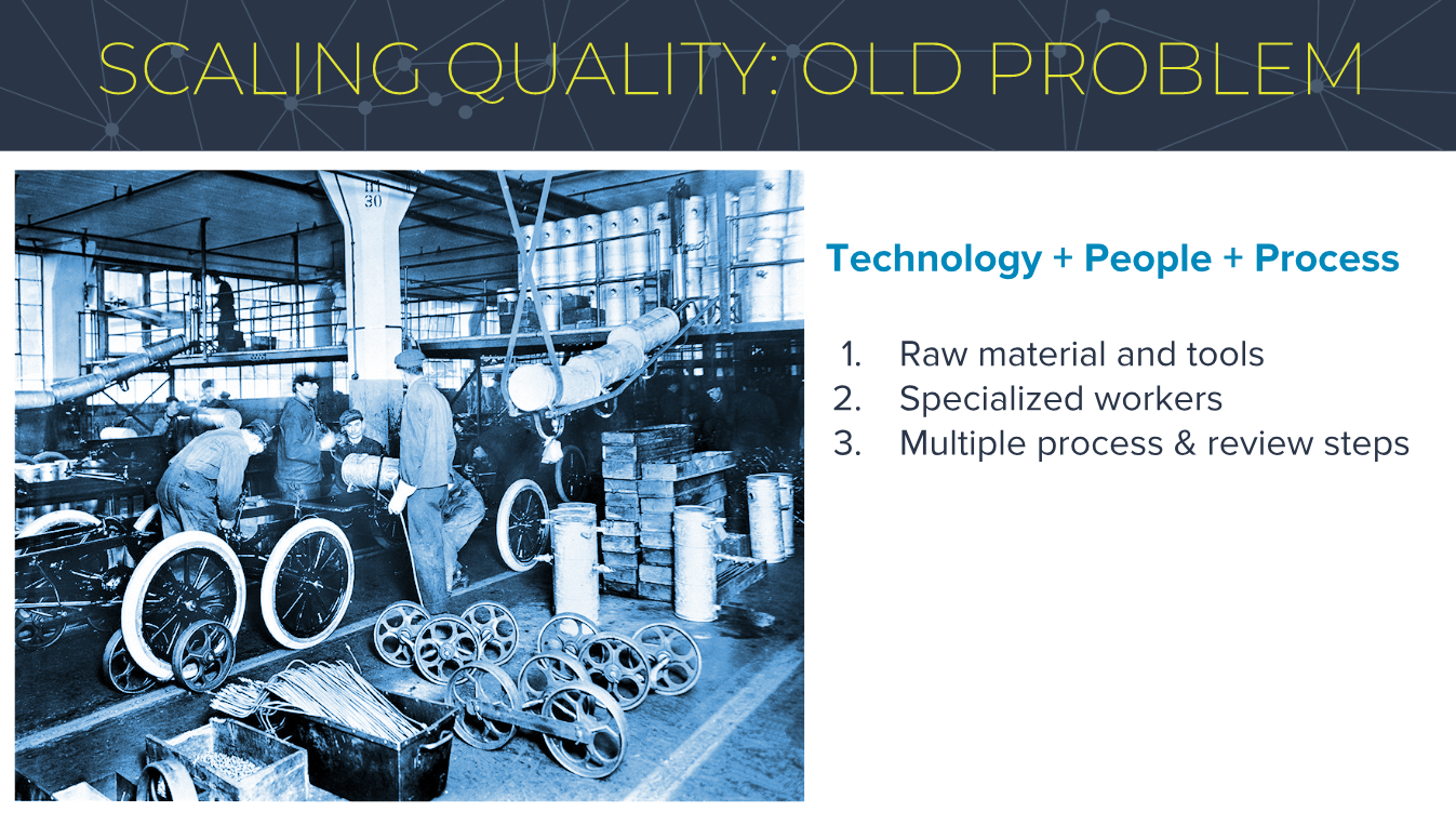 Scaling Quality: Old Problem