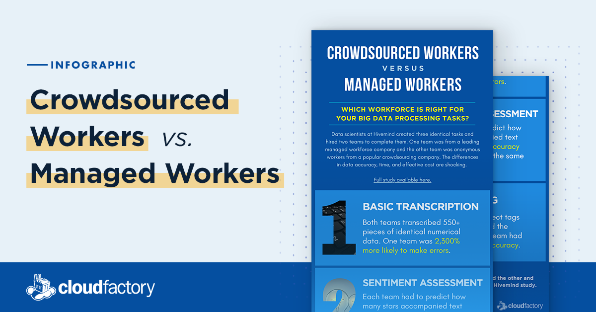 Crowdsourced Workers vs. Managed Workers [Infographic]