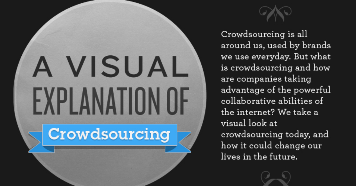 Crowdsourcing Landscape [Infographic]