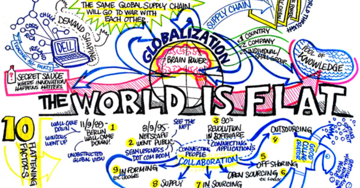 Entrepreneurs in a Flat World